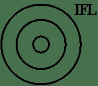 IFL-20015